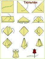 как сделать тюльпан оригами схема